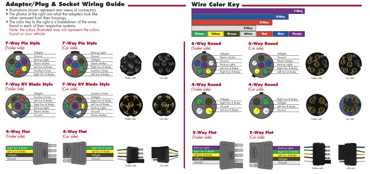 Gmc Trailer Wiring Harness Diagram Wiring Solutions