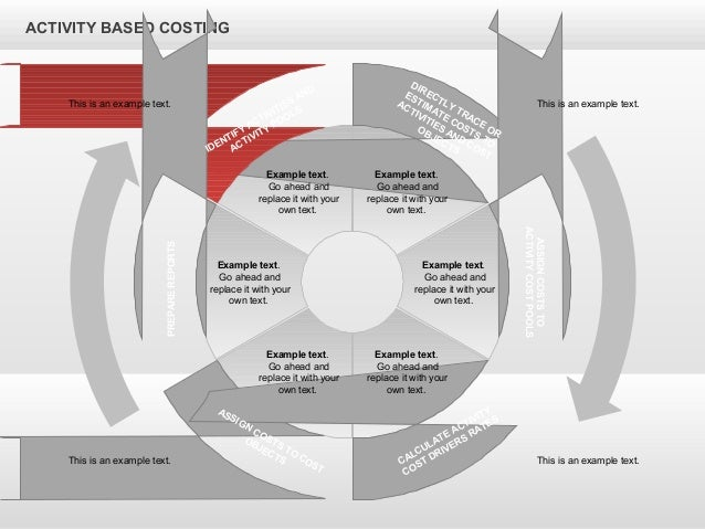 activity based costing glaser health Why healthcare must embrace activity-based costing home » why healthcare must embrace activity-based costing » blog » why healthcare must embrace activity-based costing.