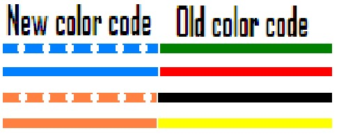cat5-color-code-chart-811 Wire Colour Coding on wire support, wire payment, wire tracking, wire links, wire marking, wire identification, wire processing,