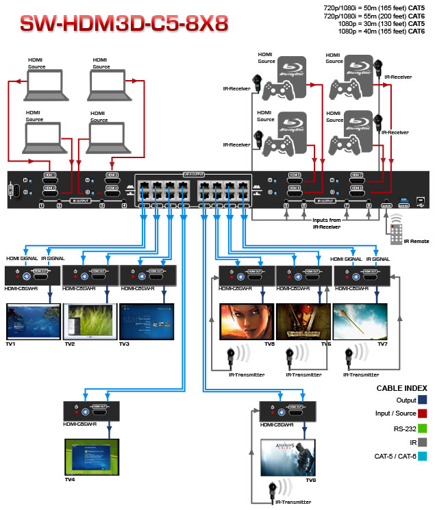 cat5 wiring diagram australia cat 5 house wiring diagram cat 5 switch wiring diagram