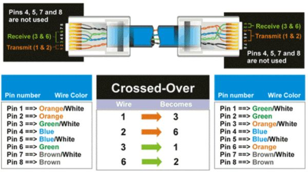 cat5e patch panel wiring diagram cat 6a patch panel wiring diagrams