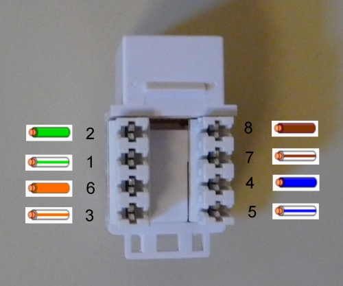 Cat5e Wiring Diagram Wall Jack