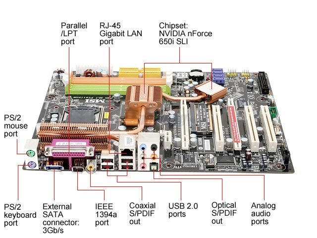 Motherboard Components List: Computer Motherboard Parts Name