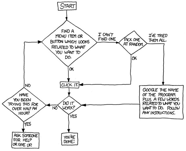 computer-troubleshooting-flowchart-xkcd-80 Xkcd Wiring Diagram on