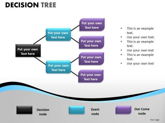 decision tree template word .