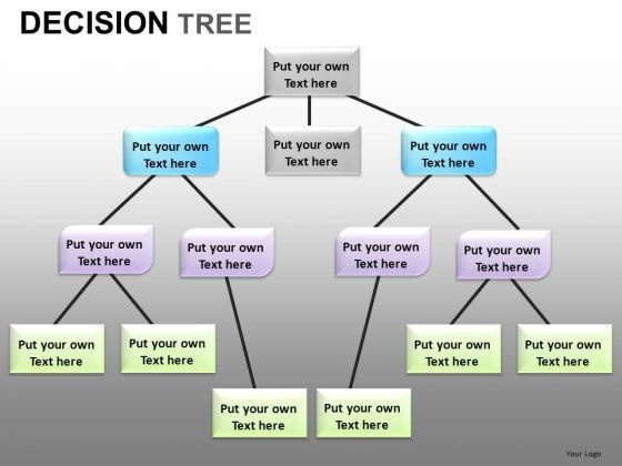 Decision tree template for Decision tree microsoft word