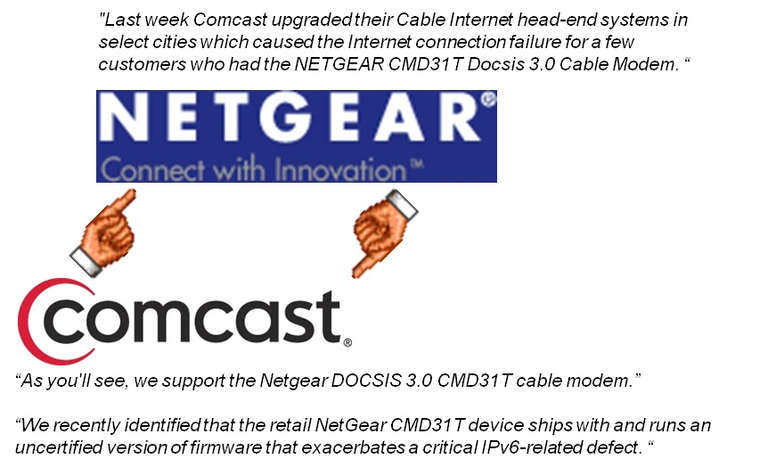 Docsis 3.0 Comcast