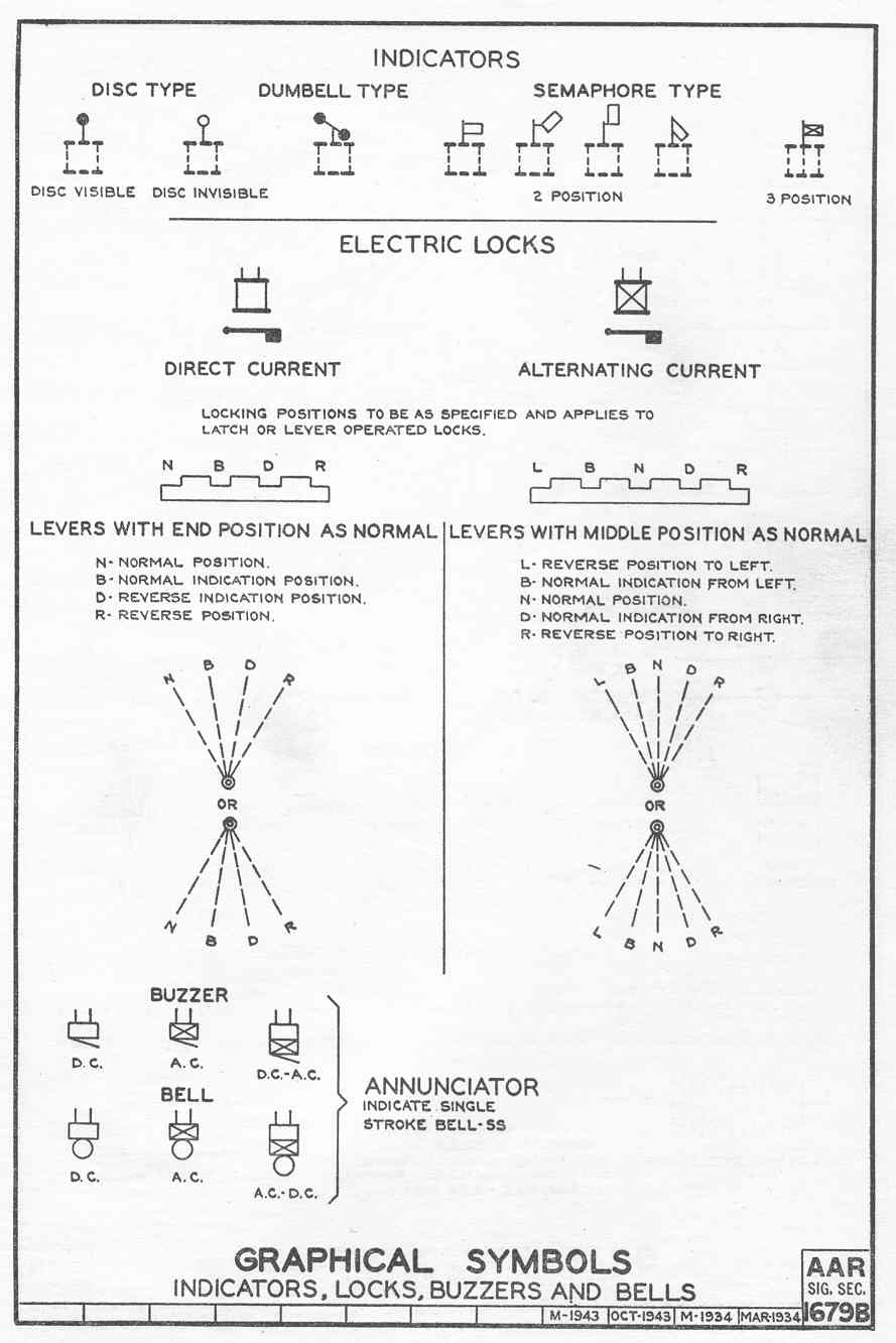 Awesome contactor electrical symbol collection electrical system contactor schematic symbols adinkra symbols elsavadorla cheapraybanclubmaster Choice Image