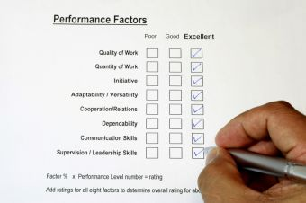Employee Performance Review Format