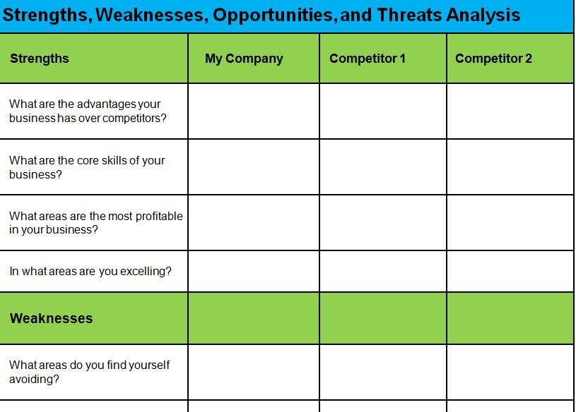 swot analysis of office cafe pdf