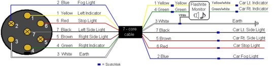 Hella 7 Pin Plug Wiring Diagram