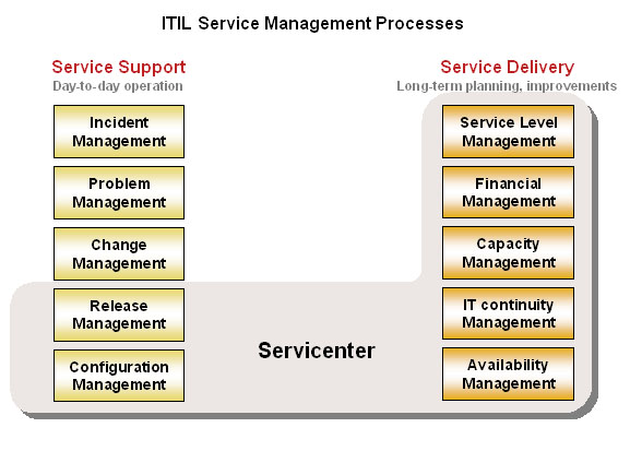 Itil Configuration Management Process Flow. Charter Communications Wausau. How To Open A Free Online Bank Account. How To Buy Stock In The Stock Market. Military Loans With Bad Credit. Recovery Data Hard Drive Cms Air Conditioning. Auto Loan Rates Pittsburgh Acs College Loans. Storage Units New Orleans Metal Top Workbench. Management Consulting Cases Ny Charter Bus