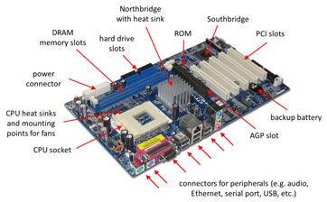Laptop Motherboard Components And Their Functions on Dell Laptop Parts Diagram
