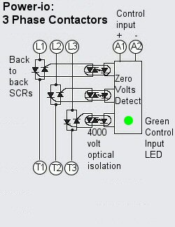 Labeled Diagram Of A Circuit Schematic also Mag ic Contactor Wiring Connection besides Electrical Floor Plan moreover Wiring Diagram Of Ki ic Honda also Mitsubishi Lancer Alternator Wiring Diagram. on electrical wiring design download
