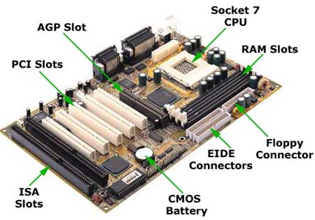 Motherboard Parts And Their Functions