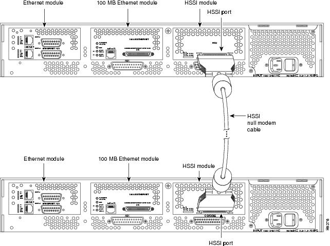 null modem serial cable connection. Black Bedroom Furniture Sets. Home Design Ideas