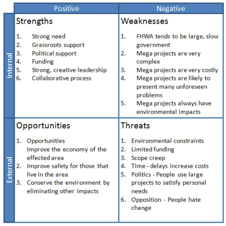 swot of general nutrition centers