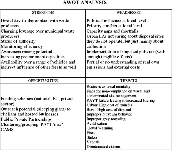 swot analysis of sushi restaurant Business plan - go sushi japanese restaurant '' to serves japanese food with high quality that suits with indonesian market'' 211 swot analysis.