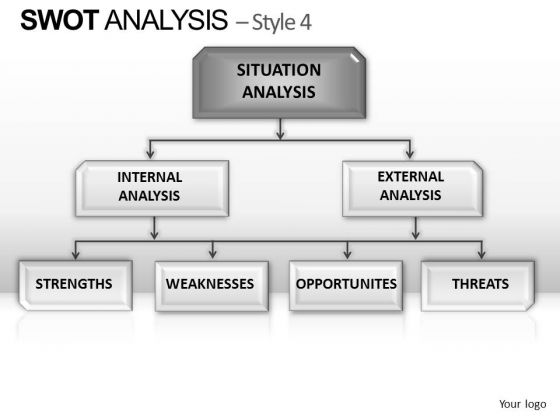 versace swot analysis Luxottica group spa (lux) - financial and strategic swot analysis review provides you an in-depth strategic swot analysis of the company's businesses and operations.