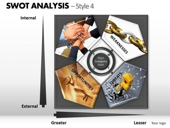 versace swot analysis ppt presentation The ms-powerpoint template allows the user to present the results of swot analysis in a powerpoint presentation the ms-word template allows the user to tabulate and present the results of swot analysis matrix created date.