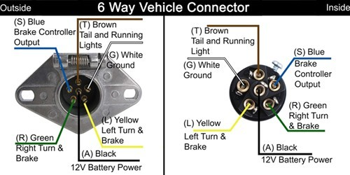 Trailer Plug Wiring Diagram 7 Pin Round