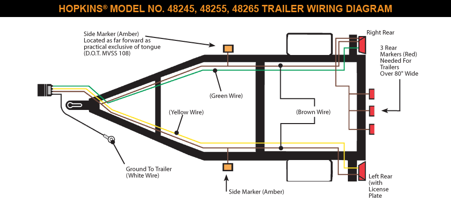Seven Pin Trailer Plug Wiring Diagram : Trailer plug wiring diagram pin round