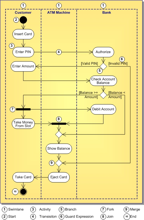 2 develop the use case diagram for the library information system A use case diagram (uml) showing library management system you can edit this use case diagram (uml) using creately diagramming tool and include in your report.