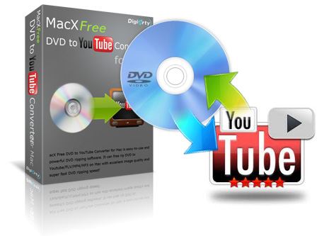 how to use youtube mp3 converter on mac